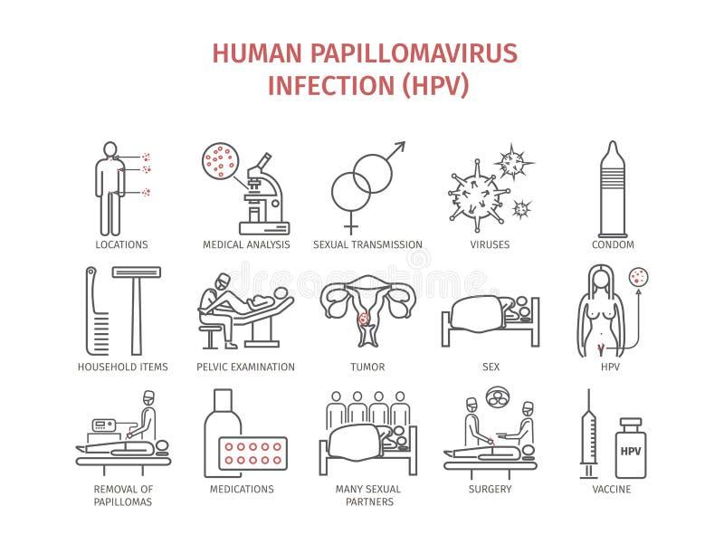 ciclul de viață al hemosporidiei)