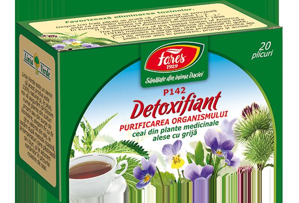 ceai detoxifierea organismului fares papilom pe ochiul pleoapei ce doctor
