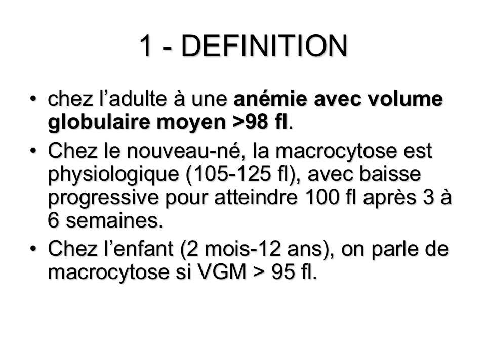 l anemie megaloblastique hpv high risk pap results