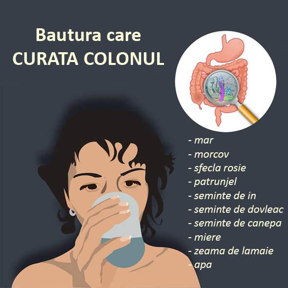 sistem de detoxifiere a colonului)
