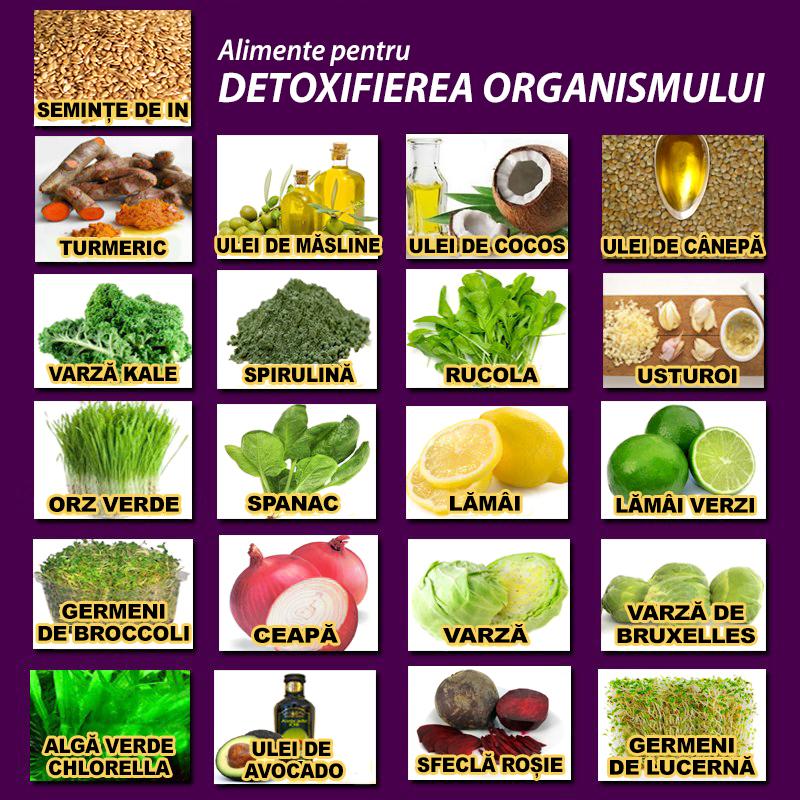 detoxifiere organismului naturala
