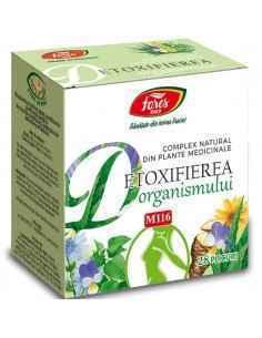 ceaiuri detoxifiere organism)