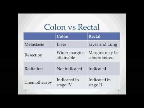 Rectal cancer vs hemorrhoids - Cancer linfoma hodgkin sintomas, Colorectal cancer usmle