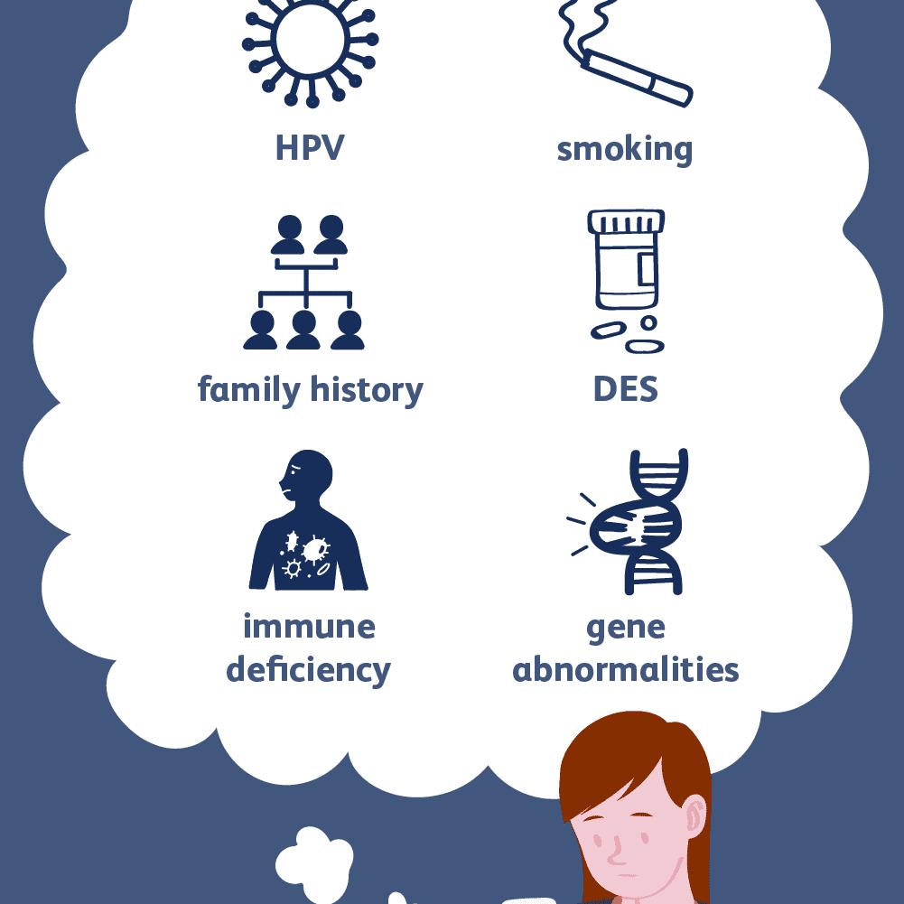 hpv cause cancer mici condiloame în vagin
