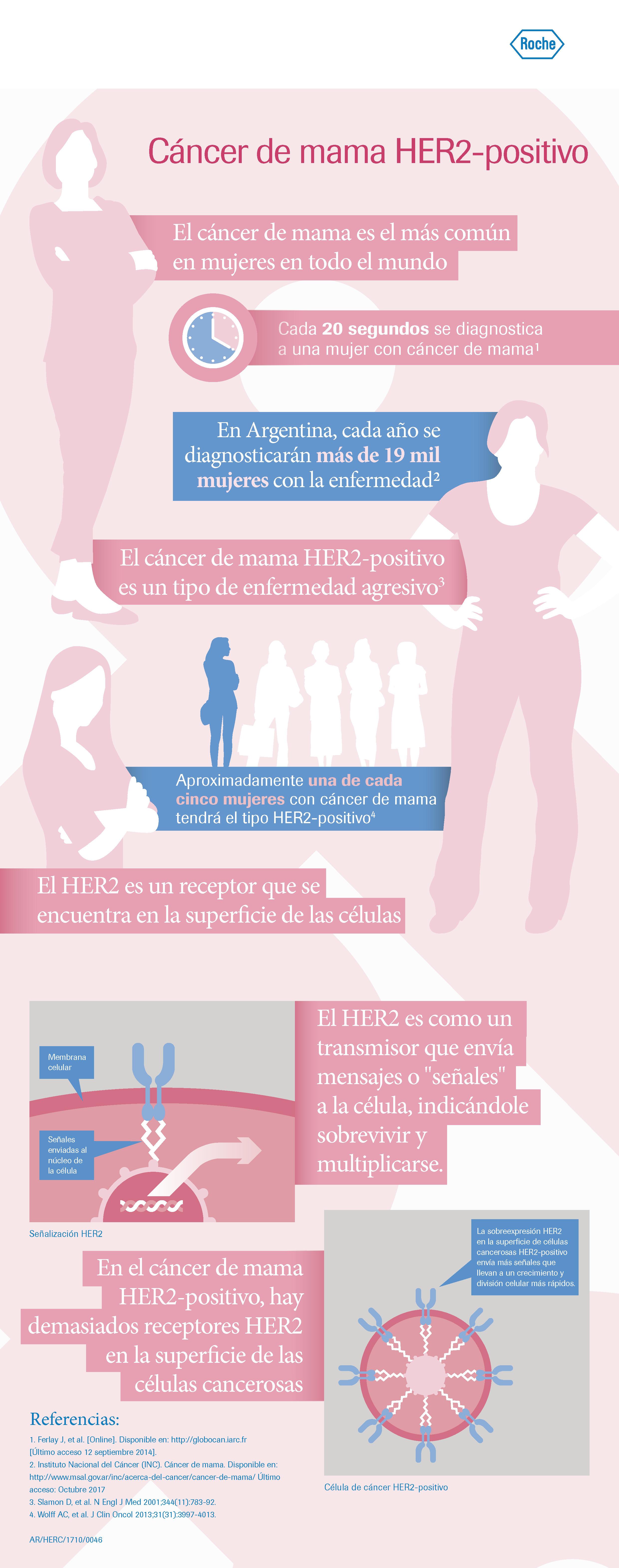 negi genitale ale feței hepatic cancer therapy