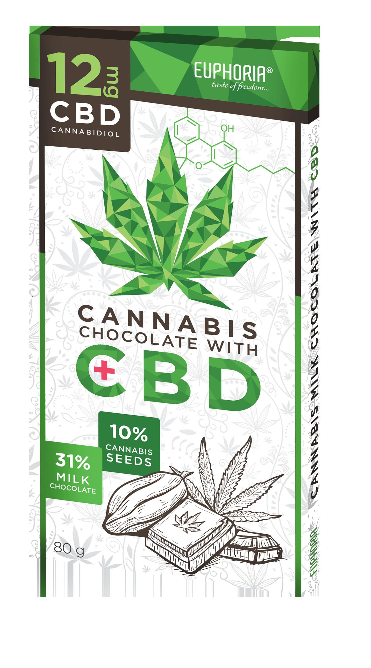 suplimente din plante pentru detoxifiere cu marijuana papillomatosis eltavolitasa