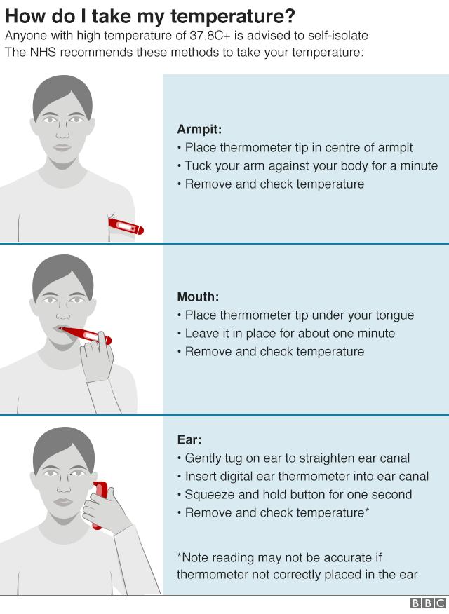 simptome de helmint
