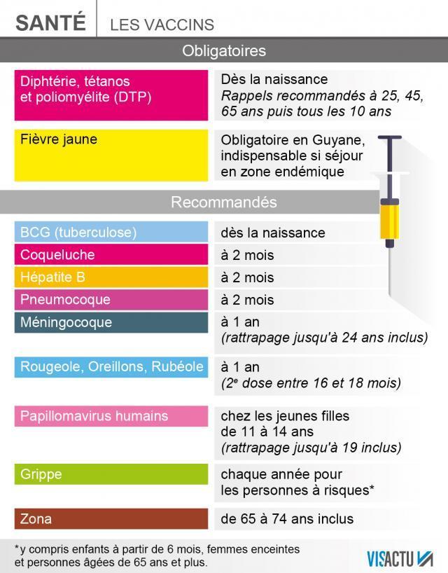 Vaccin papillomavirus fievre apres. Papillomavirus verrue homme - Infectotrimet 50 50 tbl.