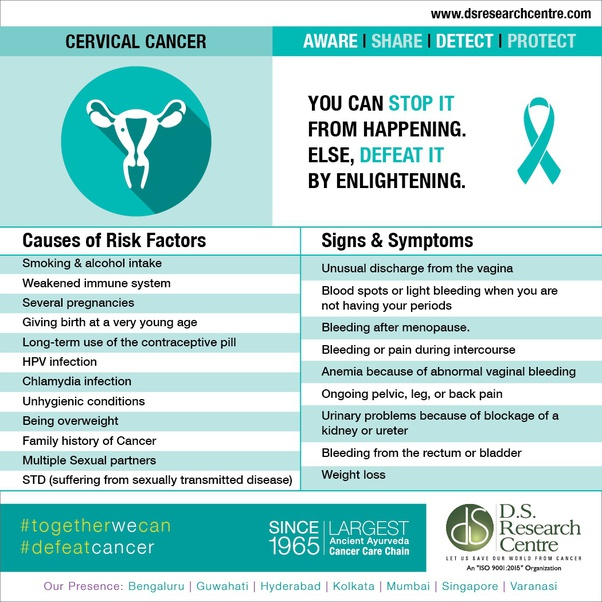 can hpv virus cause weight loss)