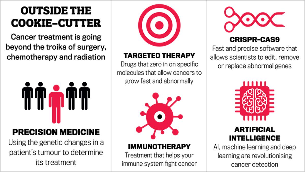 hpv impfung urologe papilom pe axilă ce să faci