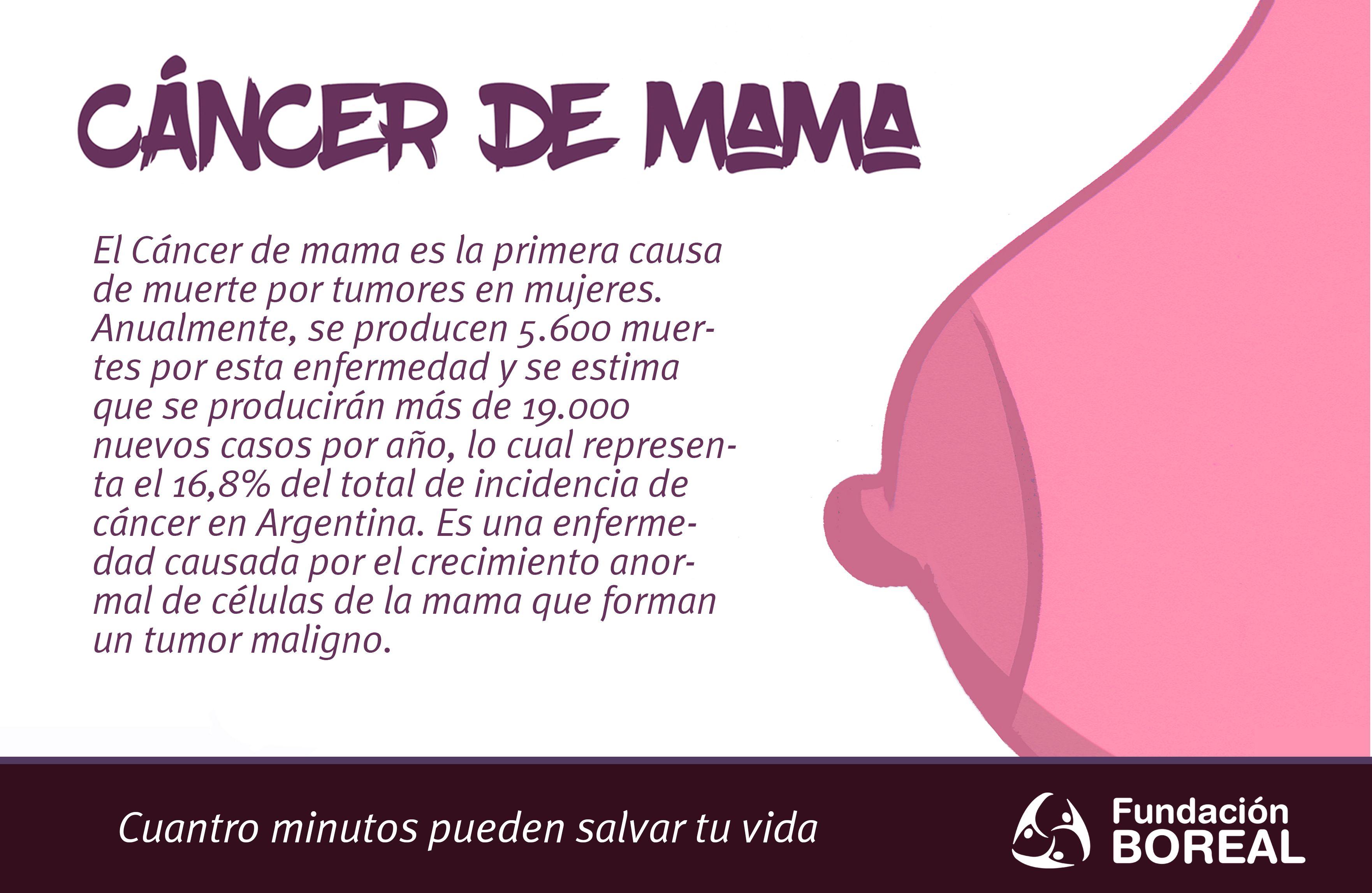 que es la cancer