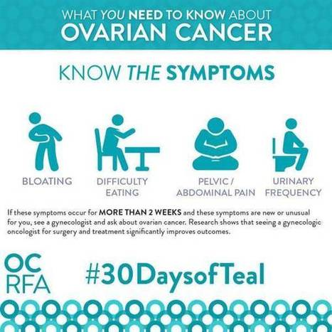 Ovarian cancer or pcos. Endometrial cancer from pcos, Posts navigation - Endometrial cancer in pcos