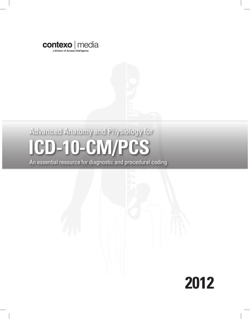 squamous papilloma esophagus icd 10)
