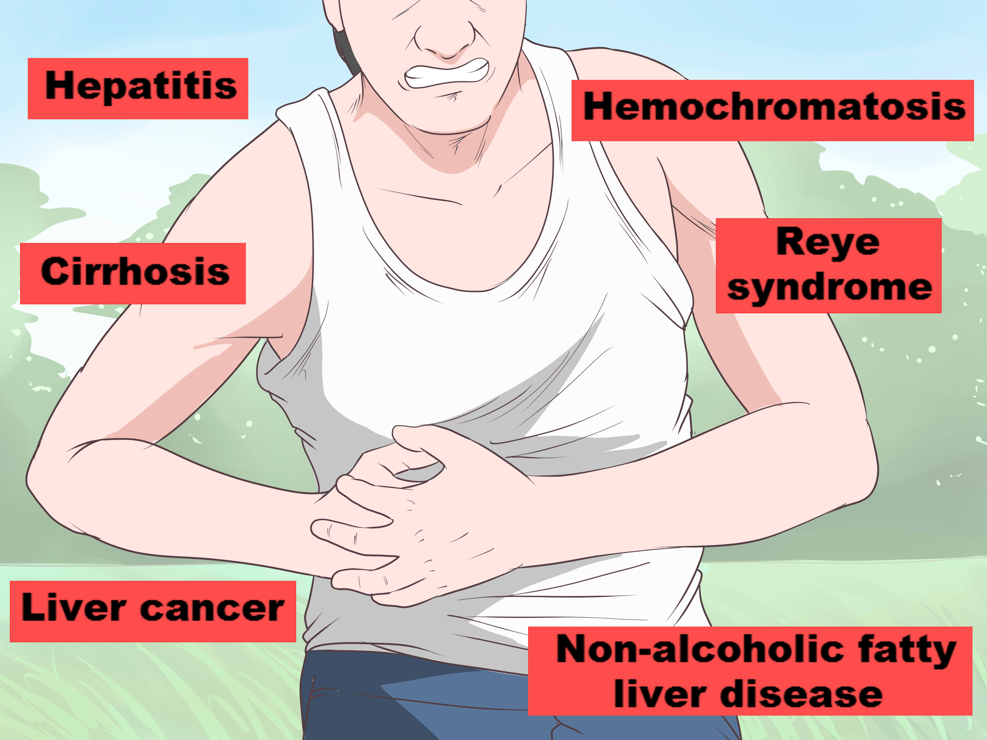hepatic cancer and back pain