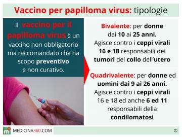 vaccino papilloma virus adulto