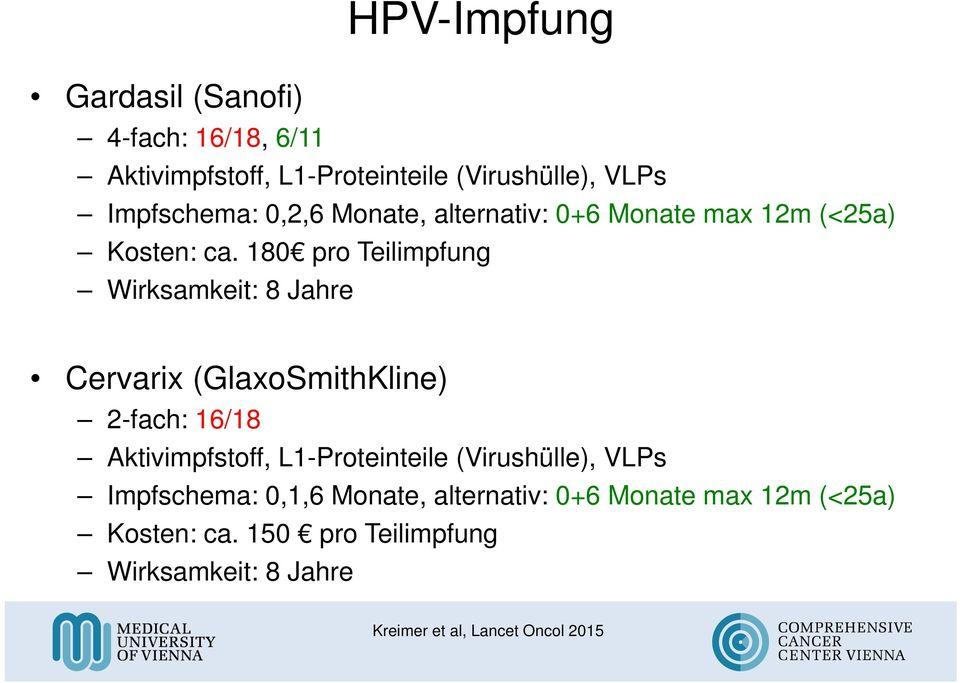 hpv impfung gardasil impfschema tratamentul viermilor pentru giardiază