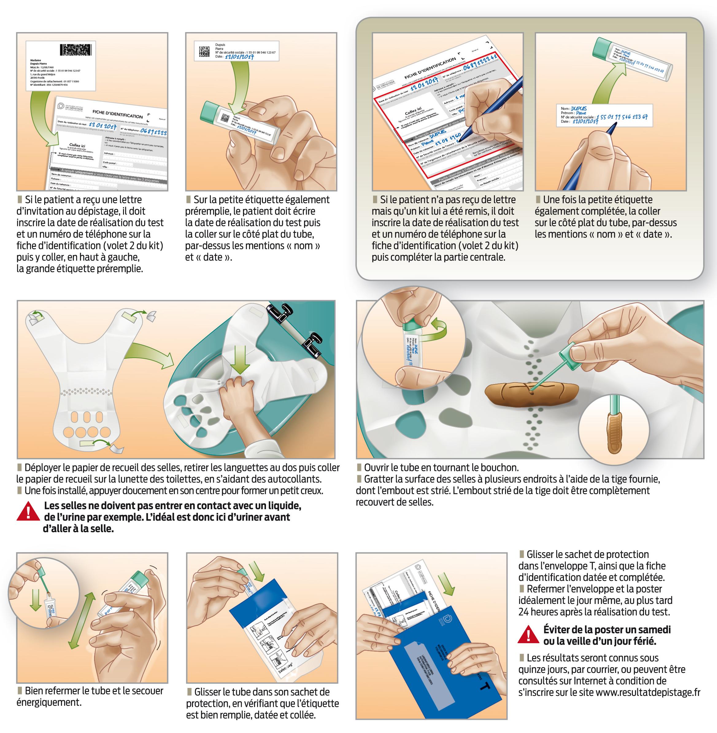 cancer colorectal kit)