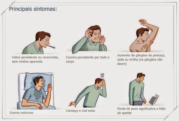 cancer de hodgkin sintomas