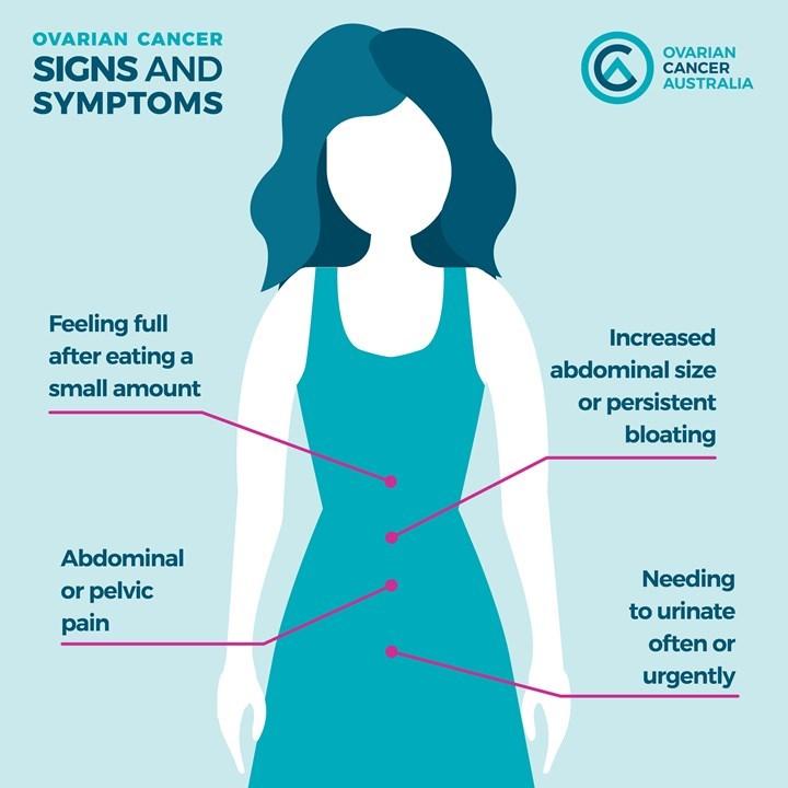 cancer abdominal pain