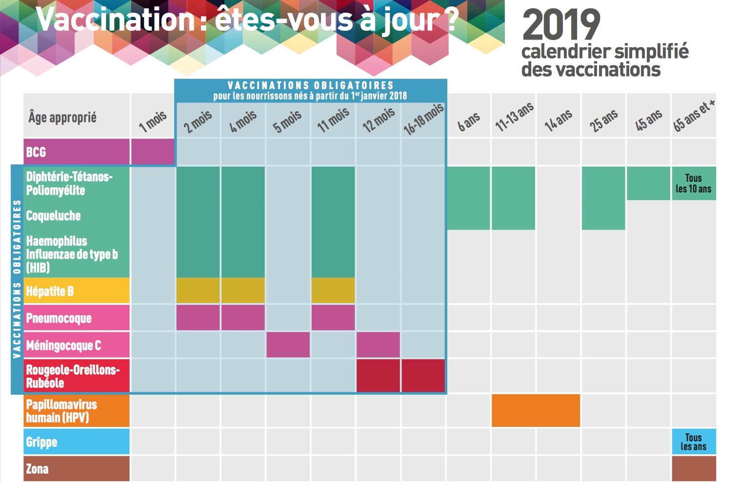vaccin papillomavirus a 45 ans