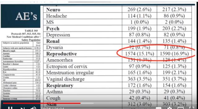 hpv vaccine side effects fever ce ajută de la viermi la copii