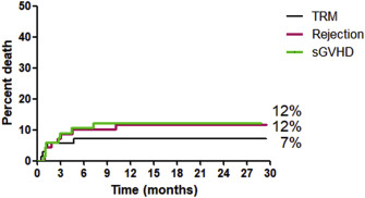 Informeaza-te - Determinarea infecției helmintice