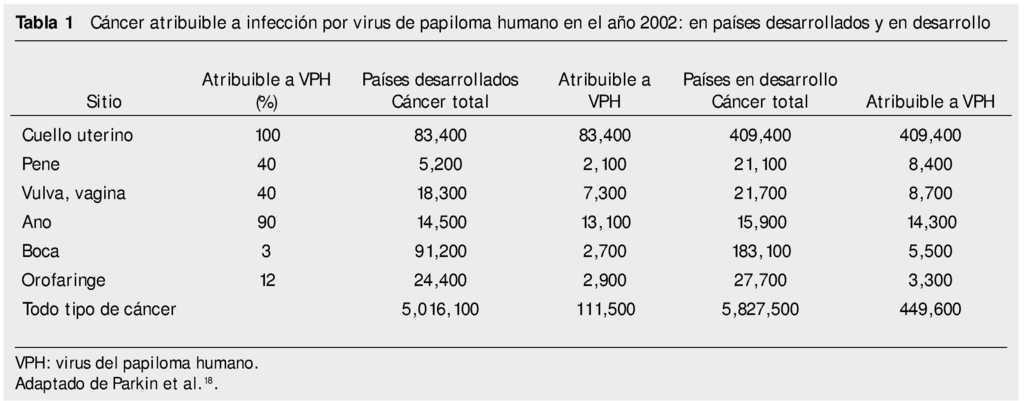 gestionarea complexă a frecvenței antiparazitare cancer hormonal femme