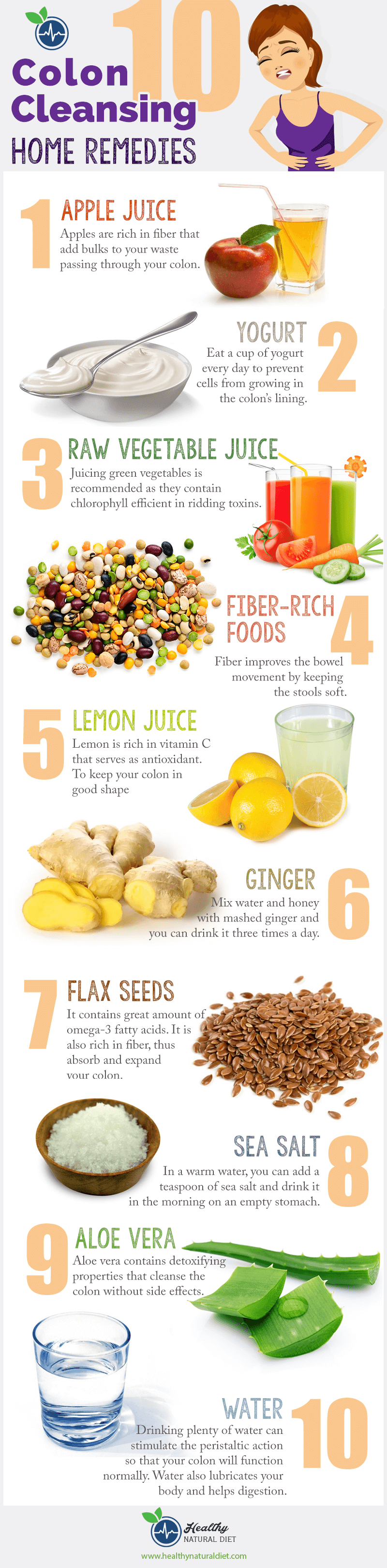 Natural colon detox cleanse recipes