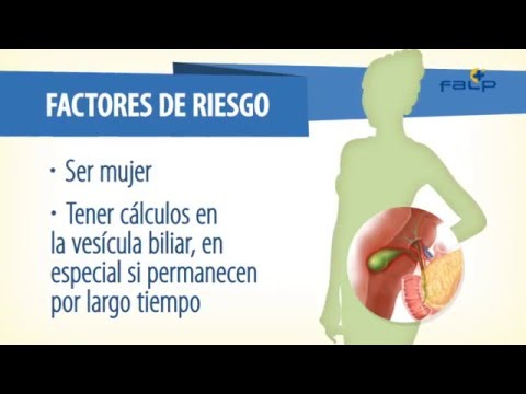 cancer vesicula biliar cancer cap summary