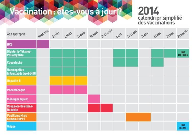 vaccin papillomavirus calendrier cum să tratezi giardia peste tejghea