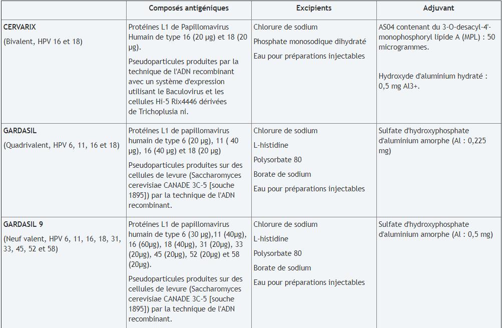 obțineți un vaccin contra papiloma