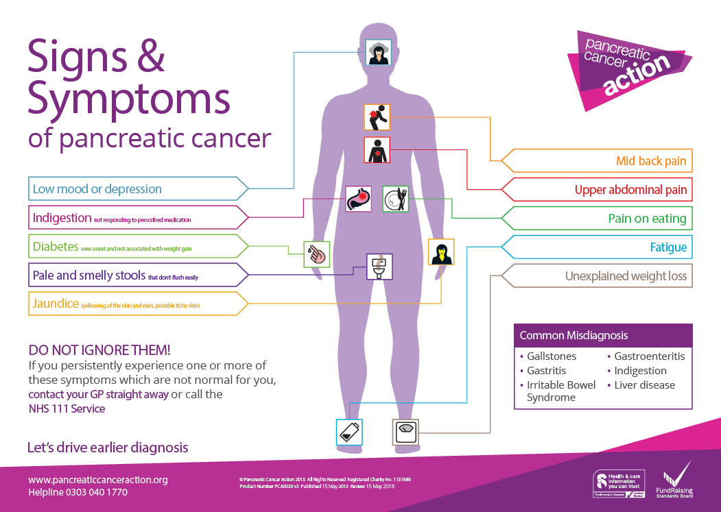 cancer colon simptome si tratament cancer bucal historia