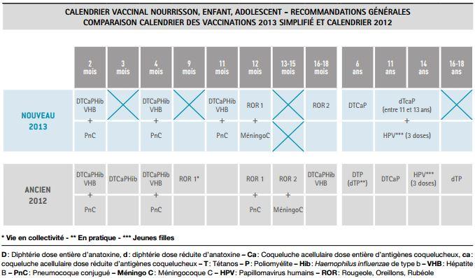vaccin papillomavirus apres 25 ans